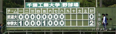 20080504_score.jpg